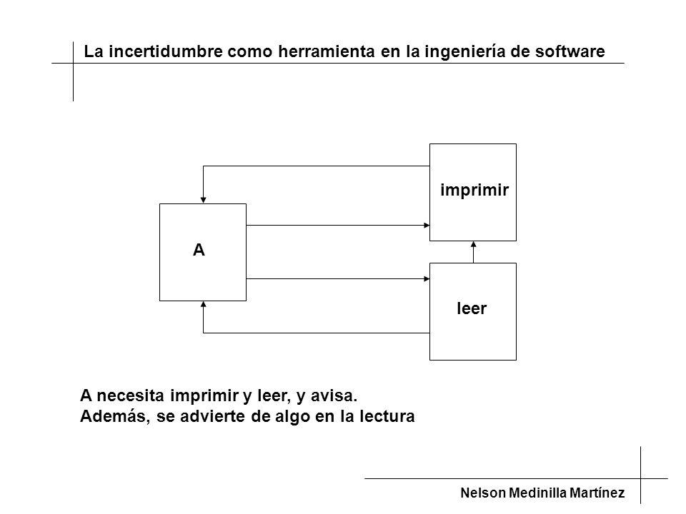 La incertidumbre como herramienta en la ingeniería de software Nelson Medinilla Martínez A necesita imprimir y leer, y avisa.
