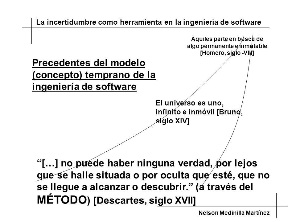 La incertidumbre como herramienta en la ingeniería de software Nelson Medinilla Martínez Consideraciones iniciales Análisis Diseño Implementación Pruebas Requisitos Desarrollo en cascada (exclusas) Primero qué, después cómo Incertidumbre nula Incertidumbre >0 ( corregir equivocaciones )