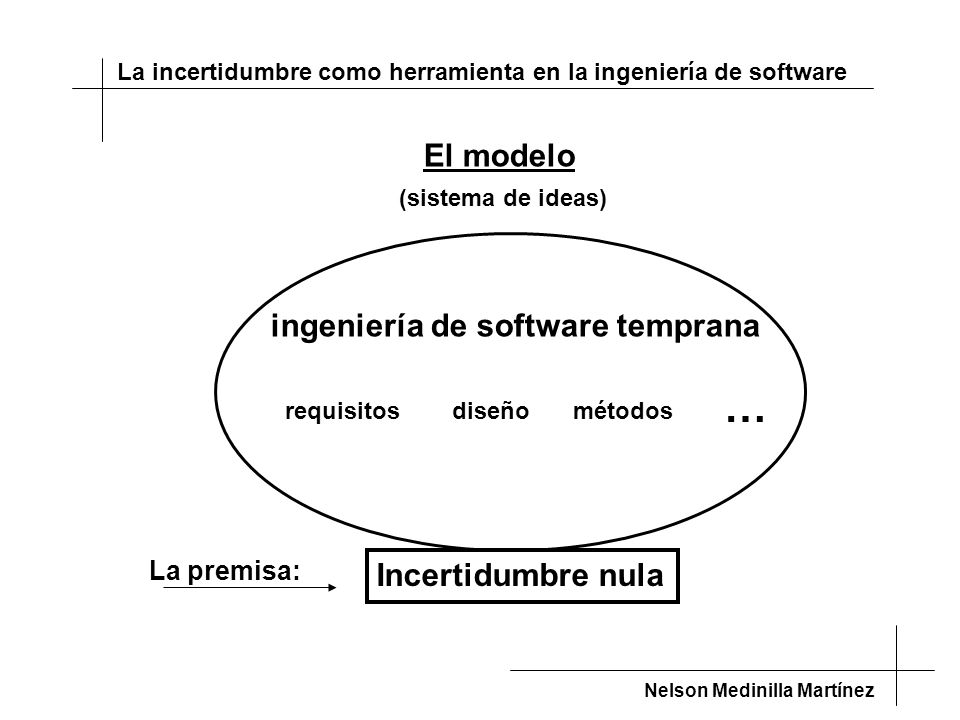 La incertidumbre como herramienta en la ingeniería de software Nelson Medinilla Martínez Incertidumbre nula requisitosdiseñométodos ingeniería de software temprana … La premisa: El modelo (sistema de ideas)