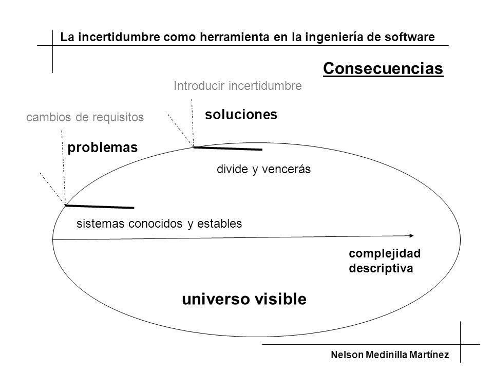 La incertidumbre como herramienta en la ingeniería de software Nelson Medinilla Martínez C SCu SCa Si C < SCu Si C < SCa SCu <- Scu - C 1 23 Extracción* Caja* Cuenta* C SCu SCa Si C < SCu Si C < SCa SCu <-Scu -C 1 2 3 Extracción Cuenta Caja 4 6 5 1 C SCu SCa Si C < SCu Si C < SCa SCu <- Scu -C 2 3 estructura A estructura B estructura C Formas alotrópicas del algoritmo La misma cohesión y acoplamiento, modularidad, pero…