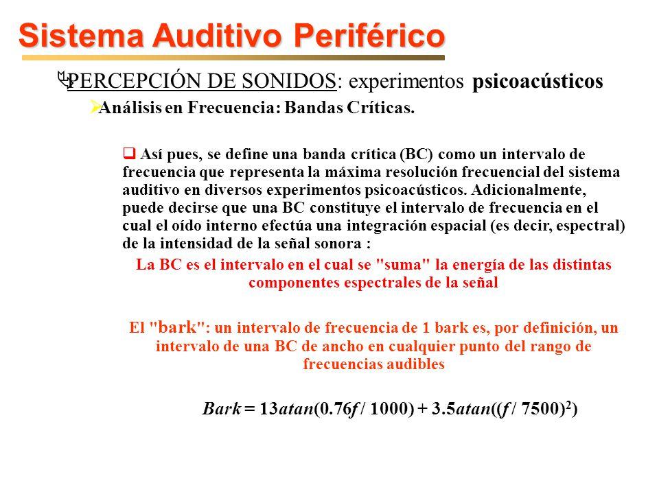 Sistema Auditivo Periférico PERCEPCIÓN DE SONIDOS: experimentos psicoacústicos Análisis en Frecuencia: Bandas Críticas.
