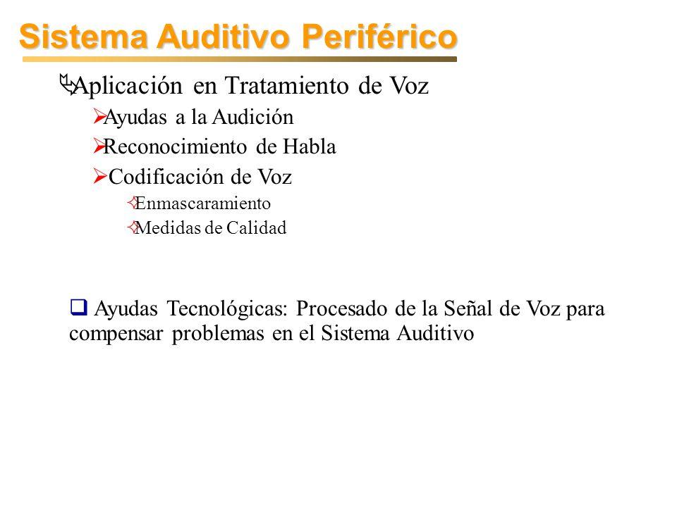 Sistema Auditivo Periférico Aplicación en Tratamiento de Voz Ayudas a la Audición Reconocimiento de Habla Codificación de Voz Enmascaramiento Medidas de Calidad Ayudas Tecnológicas: Procesado de la Señal de Voz para compensar problemas en el Sistema Auditivo