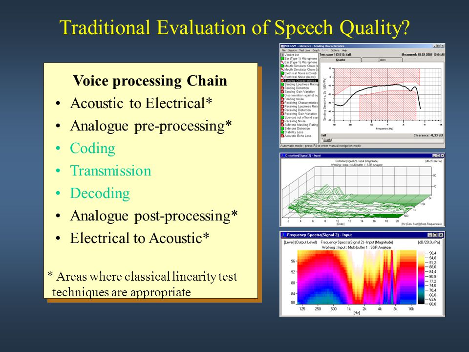 Traditional Evaluation of Speech Quality? Voice processing Chain Acoustic to Electrical* Analogue pre-processing* Coding Transmission Decoding Analogu