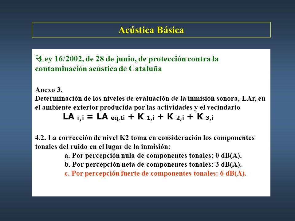 Ley 16/2002, de 28 de junio, de protección contra la contaminación acústica de Cataluña Anexo 3.