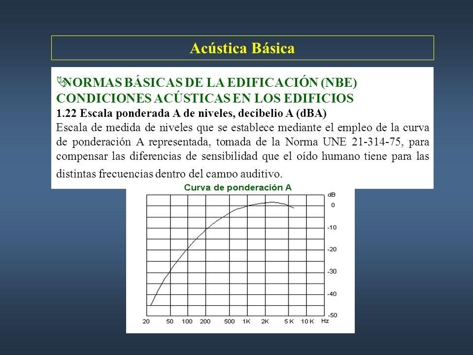 NORMAS BÁSICAS DE LA EDIFICACIÓN (NBE) CONDICIONES ACÚSTICAS EN LOS EDIFICIOS 1.22 Escala ponderada A de niveles, decibelio A (dBA) Escala de medida de niveles que se establece mediante el empleo de la curva de ponderación A representada, tomada de la Norma UNE 21-314-75, para compensar las diferencias de sensibilidad que el oído humano tiene para las distintas frecuencias dentro del campo auditivo.