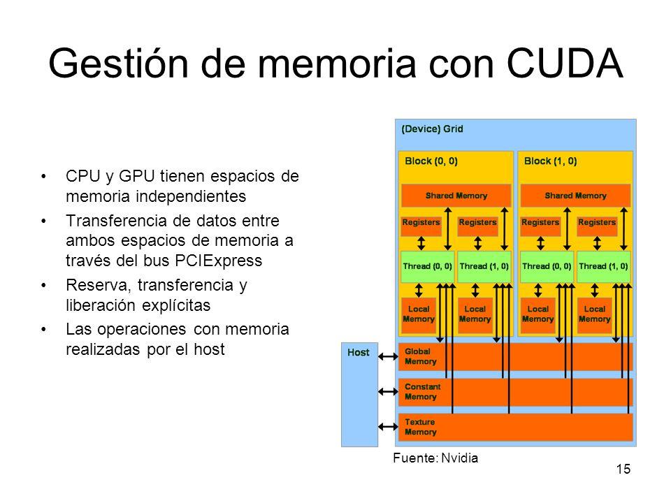 Gestión de memoria con CUDA CPU y GPU tienen espacios de memoria independientes Transferencia de datos entre ambos espacios de memoria a través del bu