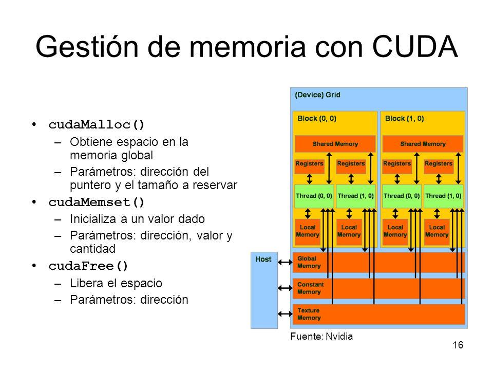 Gestión de memoria con CUDA cudaMalloc() –Obtiene espacio en la memoria global –Parámetros: dirección del puntero y el tamaño a reservar cudaMemset()