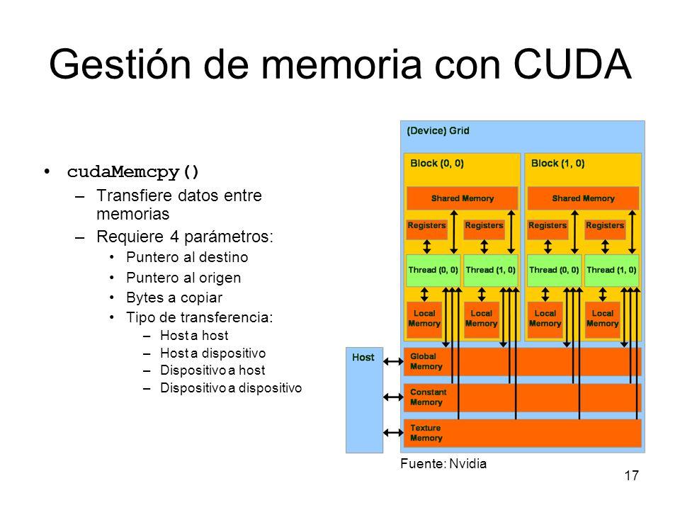 Gestión de memoria con CUDA cudaMemcpy() –Transfiere datos entre memorias –Requiere 4 parámetros: Puntero al destino Puntero al origen Bytes a copiar