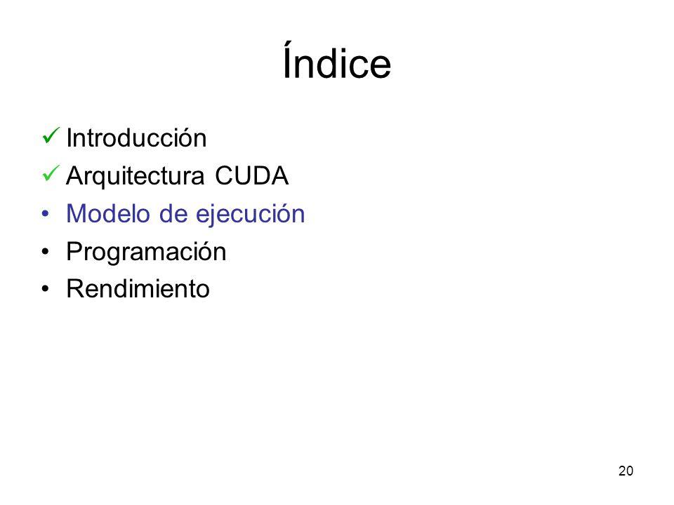 Índice Introducción Arquitectura CUDA Modelo de ejecución Programación Rendimiento 20