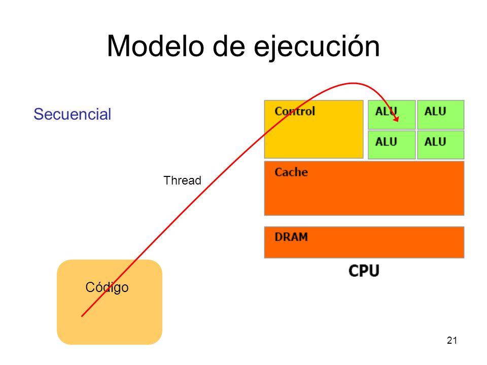 Modelo de ejecución Secuencial Código Thread 21