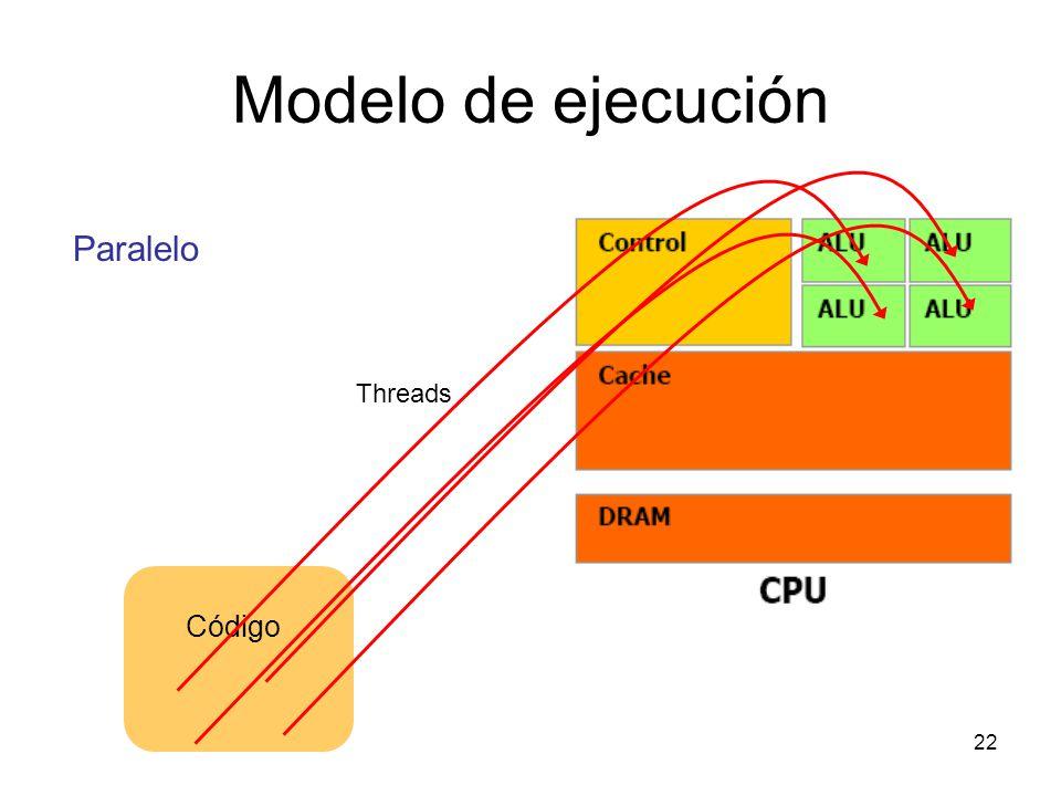 Modelo de ejecución Paralelo Código Threads 22