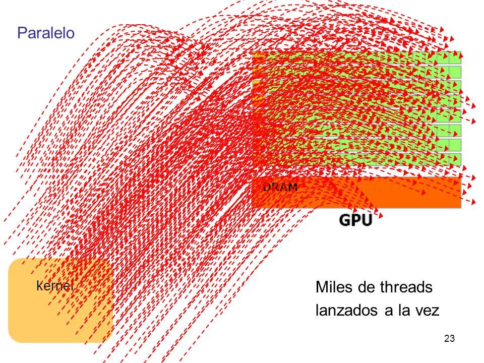 kernel Paralelo Miles de threads lanzados a la vez 23