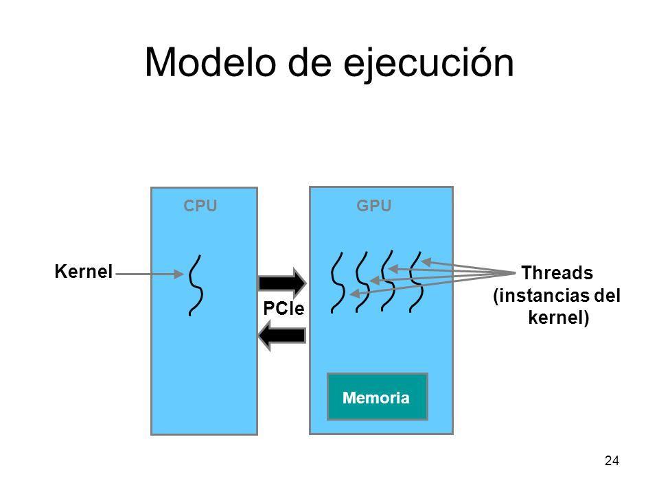 Modelo de ejecución Memoria Kernel Threads (instancias del kernel) PCIe CPUGPU 24