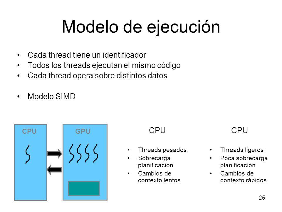Modelo de ejecución CPUGPU Cada thread tiene un identificador Todos los threads ejecutan el mismo código Cada thread opera sobre distintos datos Model