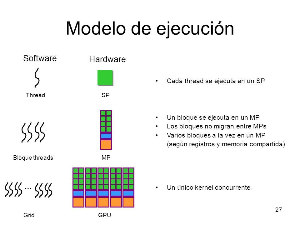 Modelo de ejecución Software Hardware ThreadSP Un bloque se ejecuta en un MP Los bloques no migran entre MPs Varios bloques a la vez en un MP (según r