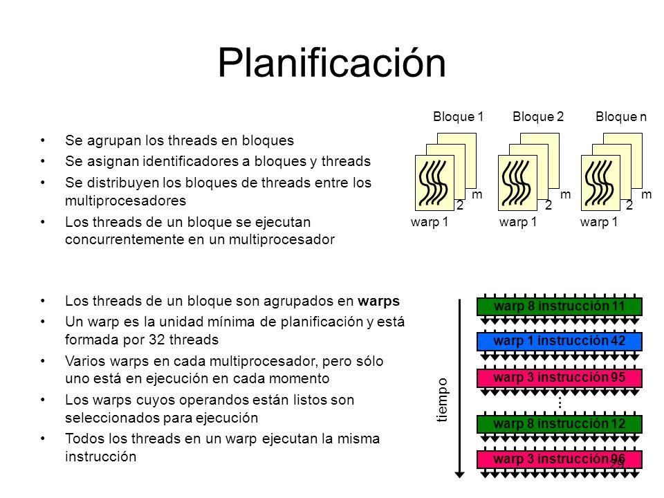 Planificación Se agrupan los threads en bloques Se asignan identificadores a bloques y threads Se distribuyen los bloques de threads entre los multipr