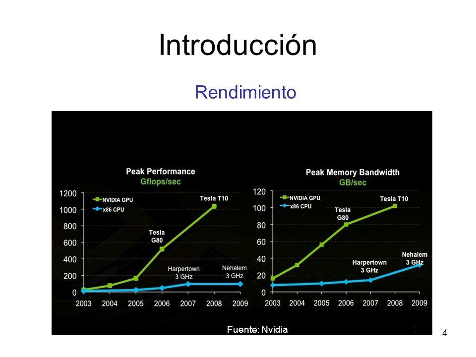 Introducción Rendimiento Fuente: Nvidia 4