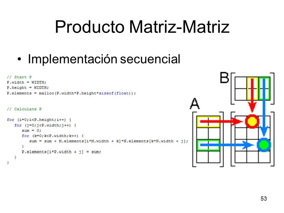 Producto Matriz-Matriz Implementación secuencial 53