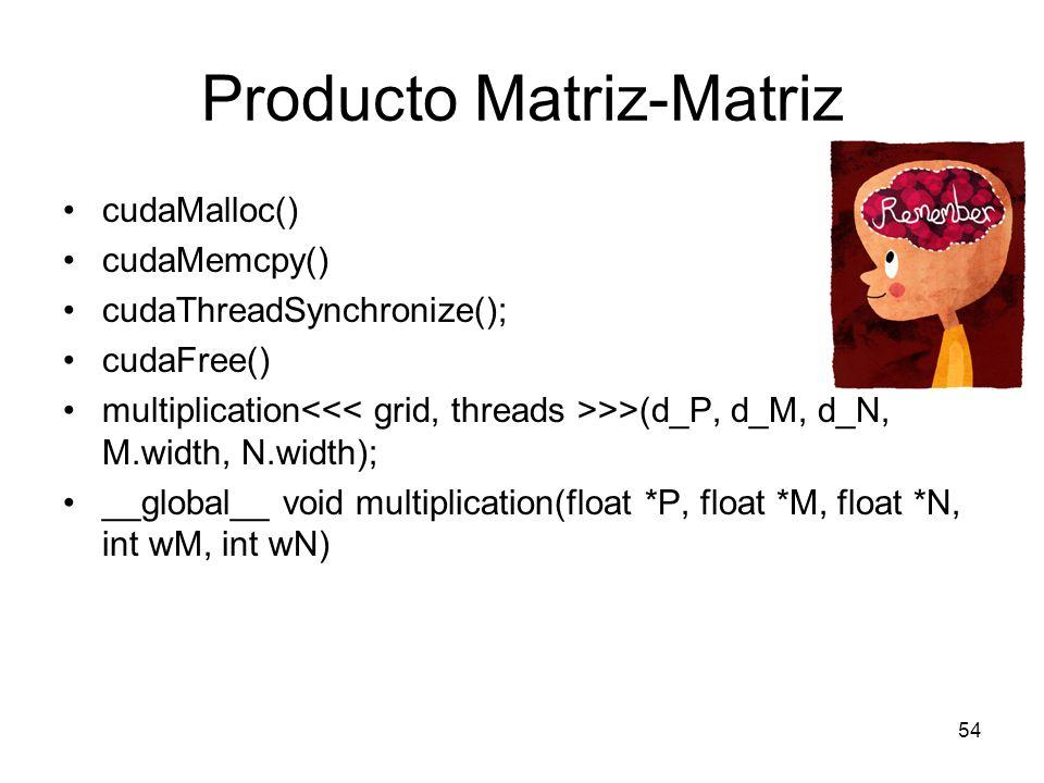 Producto Matriz-Matriz cudaMalloc() cudaMemcpy() cudaThreadSynchronize(); cudaFree() multiplication >>(d_P, d_M, d_N, M.width, N.width); __global__ vo