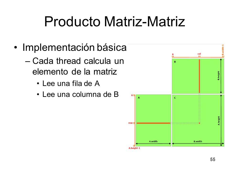 Producto Matriz-Matriz Implementación básica –Cada thread calcula un elemento de la matriz Lee una fila de A Lee una columna de B 55
