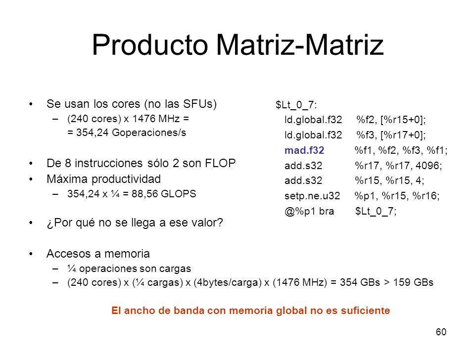 Producto Matriz-Matriz Se usan los cores (no las SFUs) –(240 cores) x 1476 MHz = = 354,24 Goperaciones/s De 8 instrucciones sólo 2 son FLOP Máxima pro
