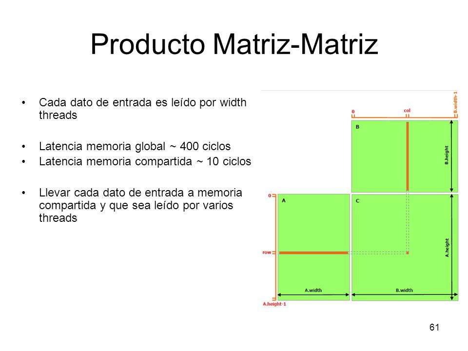 Producto Matriz-Matriz Cada dato de entrada es leído por width threads Latencia memoria global ~ 400 ciclos Latencia memoria compartida ~ 10 ciclos Ll