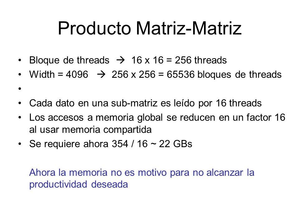 Producto Matriz-Matriz Bloque de threads 16 x 16 = 256 threads Width = 4096 256 x 256 = 65536 bloques de threads Cada dato en una sub-matriz es leído