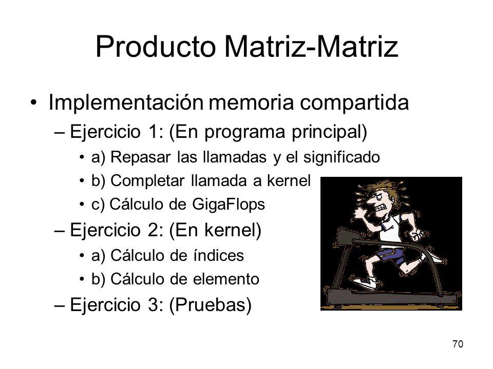 Producto Matriz-Matriz Implementación memoria compartida –Ejercicio 1: (En programa principal) a) Repasar las llamadas y el significado b) Completar l