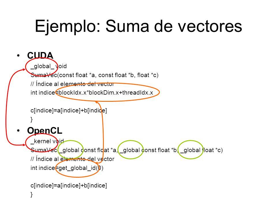 Ejemplo: Suma de vectores CUDA _global_ void SumaVec(const float *a, const float *b, float *c) // Índice al elemento del vector int indice=blockIdx.x*