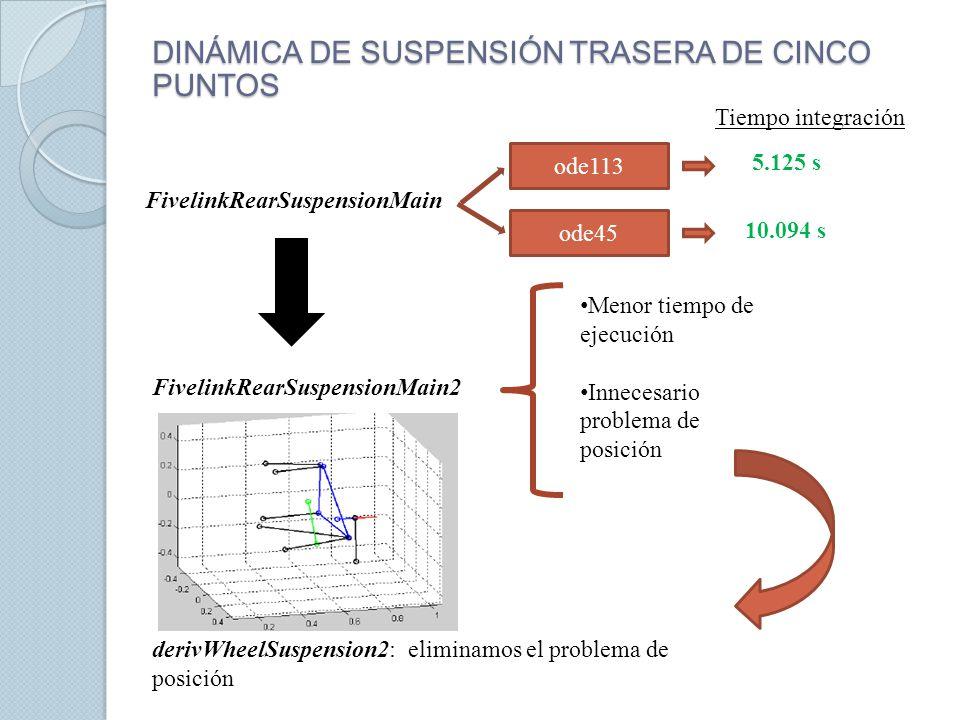 DINÁMICA DE SUSPENSIÓN TRASERA DE CINCO PUNTOS FivelinkRearSuspensionMain FivelinkRearSuspensionMain2 Menor tiempo de ejecución Innecesario problema d