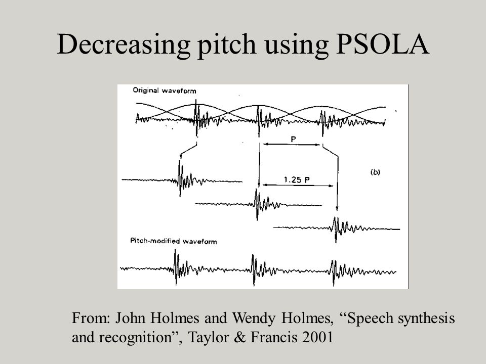 Decreasing pitch using PSOLA From: John Holmes and Wendy Holmes, Speech synthesis and recognition, Taylor & Francis 2001