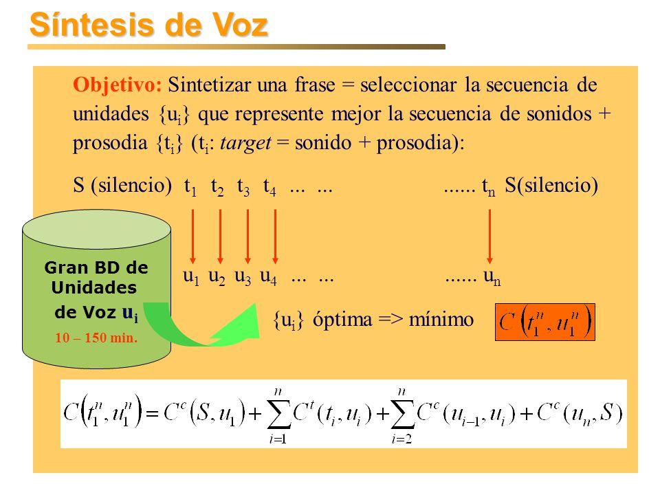 Síntesis de Voz Objetivo: Sintetizar una frase = seleccionar la secuencia de unidades {u i } que represente mejor la secuencia de sonidos + prosodia {