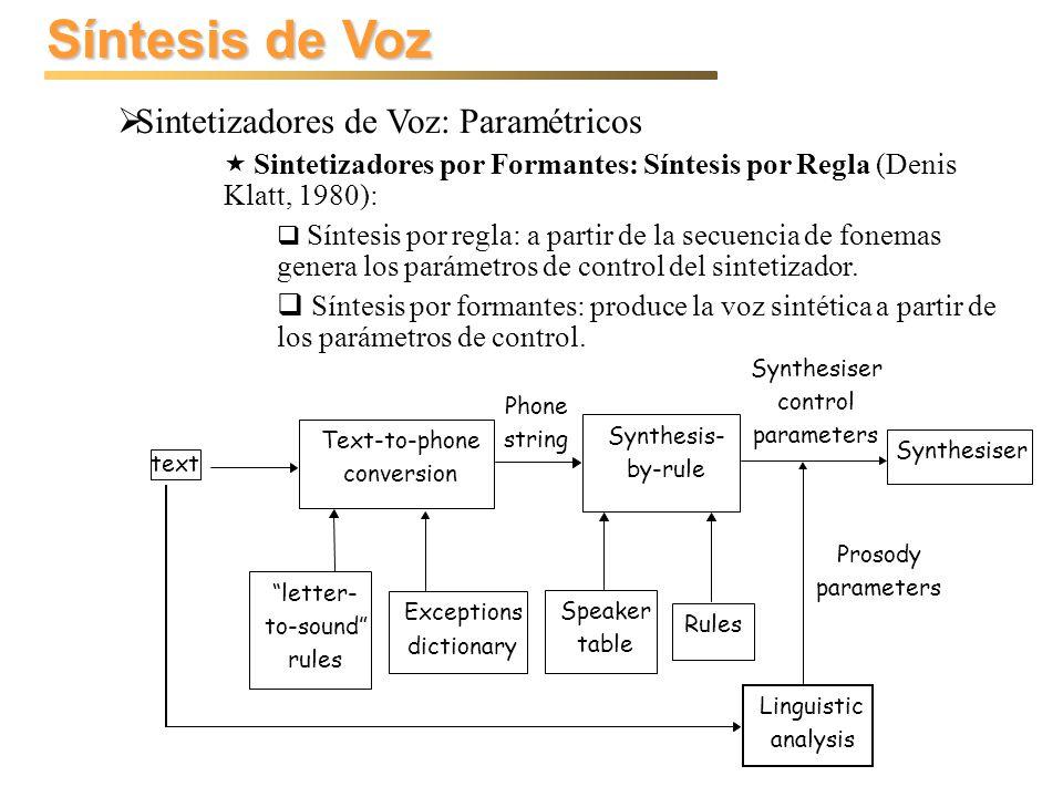 Síntesis de Voz Sintetizadores de Voz: Paramétricos Sintetizadores por Formantes: Síntesis por Regla (Denis Klatt, 1980): Síntesis por regla: a partir
