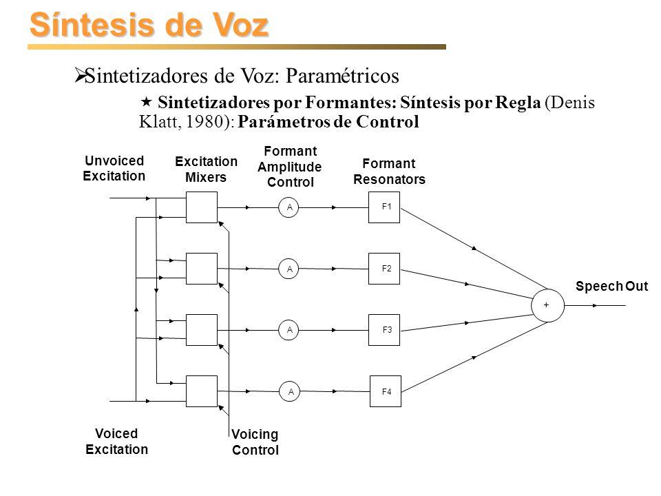 Síntesis de Voz Sintetizadores de Voz: Paramétricos Sintetizadores por Formantes: Síntesis por Regla (Denis Klatt, 1980): Parámetros de Control El sintetizador de formantes de mayor éxito comercial fue el DECTalk, basado en MIT Klatt- talk