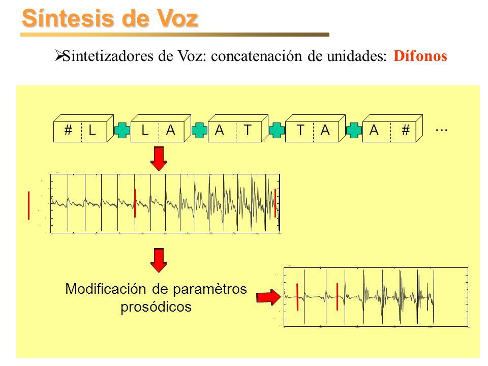 Síntesis de Voz Sintetizadores de Voz: concatenación de unidades: Dífonos... # L LAATTAA# Modificación de paramètros prosódicos 0200400600800100012001