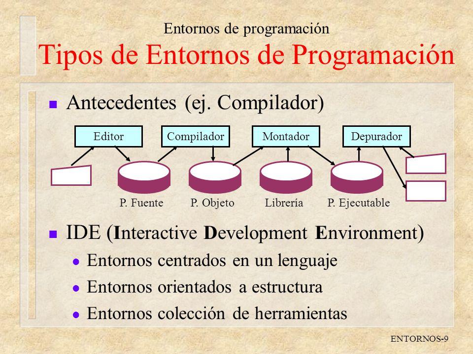 Entornos de programación ENTORNOS-9 Tipos de Entornos de Programación n IDE ( Interactive Development Environment ) l Entornos centrados en un lenguaje l Entornos orientados a estructura l Entornos colección de herramientas n Antecedentes (ej.