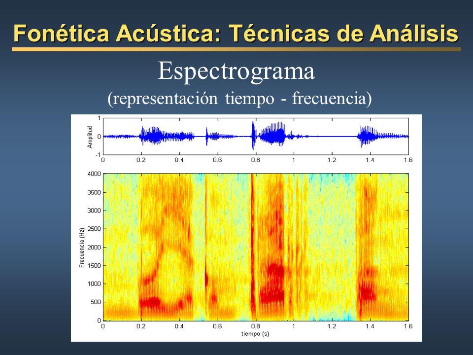 Espectrograma (representación tiempo - frecuencia)