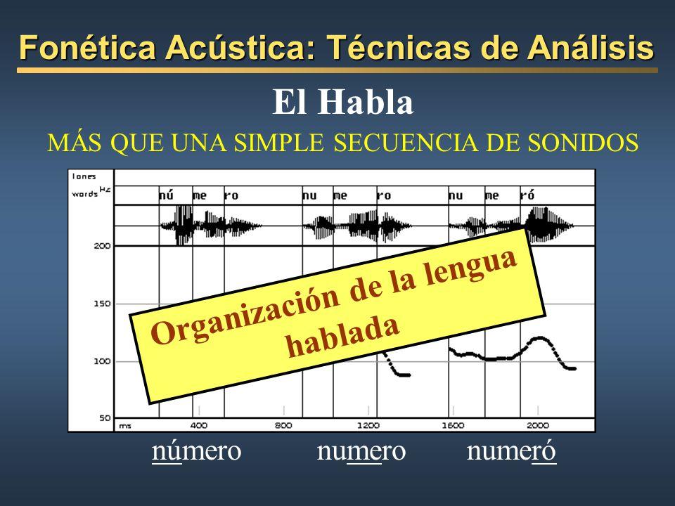Fonética Acústica: Técnicas de Análisis El Habla MÁS QUE UNA SIMPLE SECUENCIA DE SONIDOS número numero numeró Organización de la lengua hablada