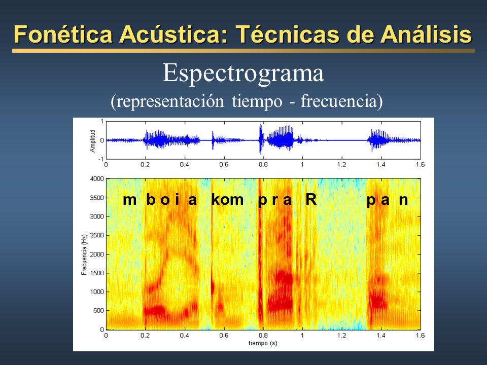 Fonética Acústica: Técnicas de Análisis Espectrograma (representación tiempo - frecuencia) m b o i a kom p r a R p a n