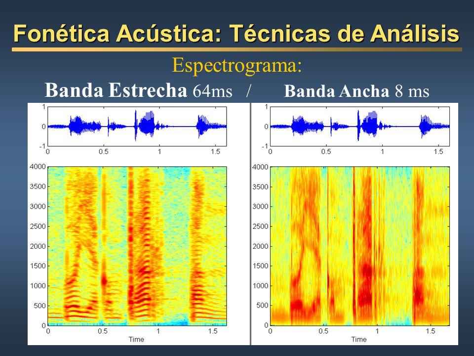 Fonética Acústica: Técnicas de Análisis Espectrograma: Banda Estrecha 64ms / Banda Ancha 8 ms