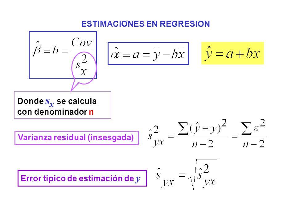 ESTIMACIONES EN REGRESION Donde s x se calcula con denominador n Varianza residual (insesgada) Error tipico de estimación de y