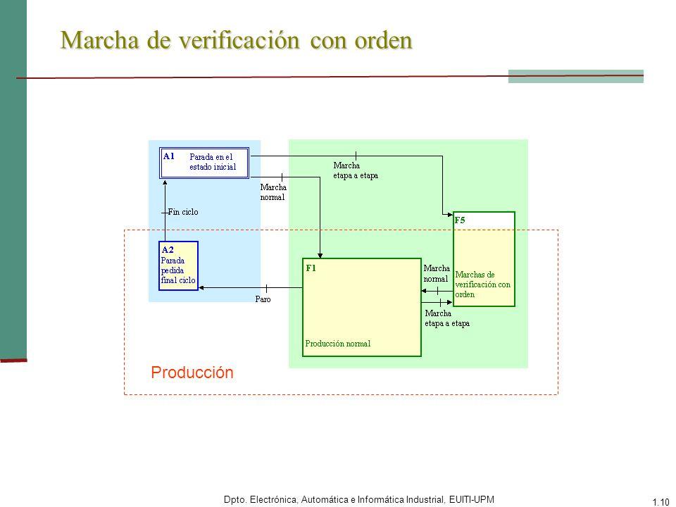 Dpto. Electrónica, Automática e Informática Industrial, EUITI-UPM 1.10 Marcha de verificación con orden Producción