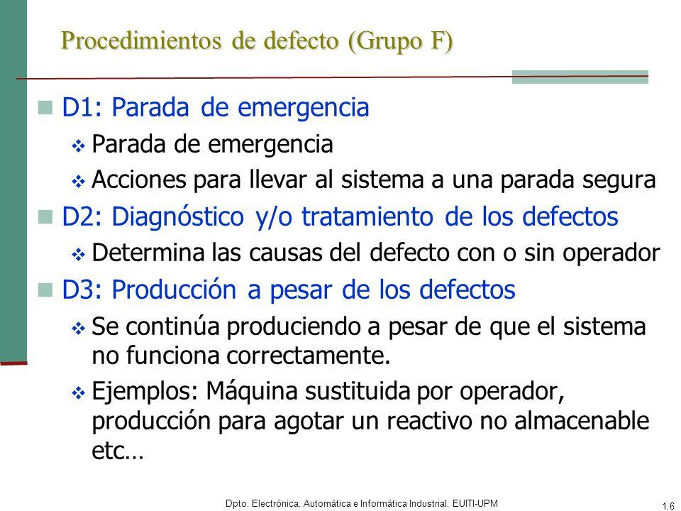 Dpto. Electrónica, Automática e Informática Industrial, EUITI-UPM 1.6 Procedimientos de defecto (Grupo F) D1: Parada de emergencia Parada de emergenci