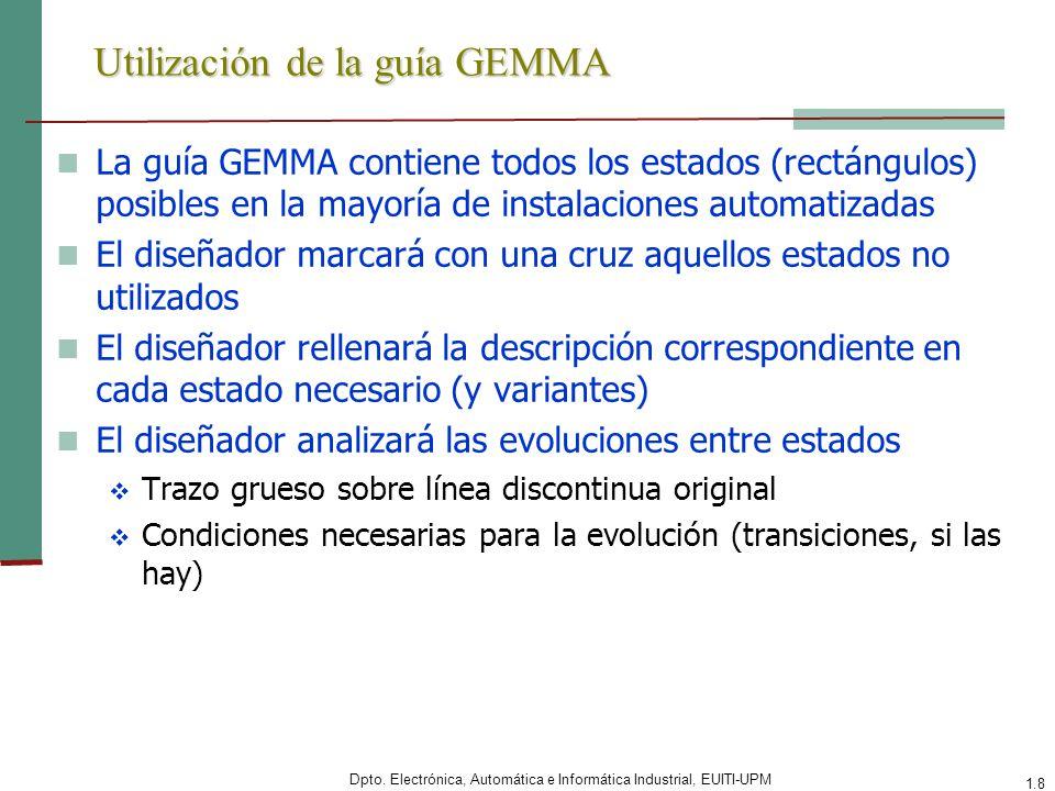 Dpto. Electrónica, Automática e Informática Industrial, EUITI-UPM 1.8 Utilización de la guía GEMMA La guía GEMMA contiene todos los estados (rectángul