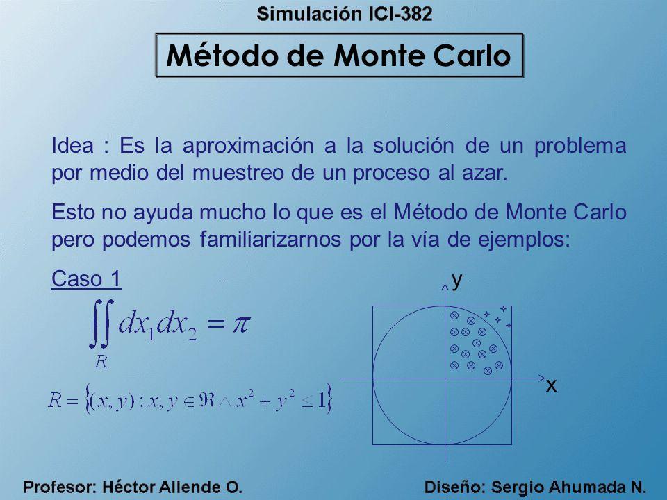 Idea : Es la aproximación a la solución de un problema por medio del muestreo de un proceso al azar. Esto no ayuda mucho lo que es el Método de Monte