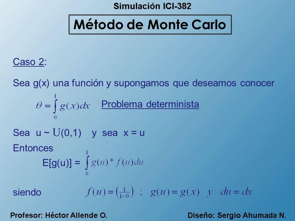 Caso 2: Sea g(x) una función y supongamos que deseamos conocer Problema determinista Sea u ~ U (0,1) y sea x = u Entonces E[g(u)] = siendo Método de M