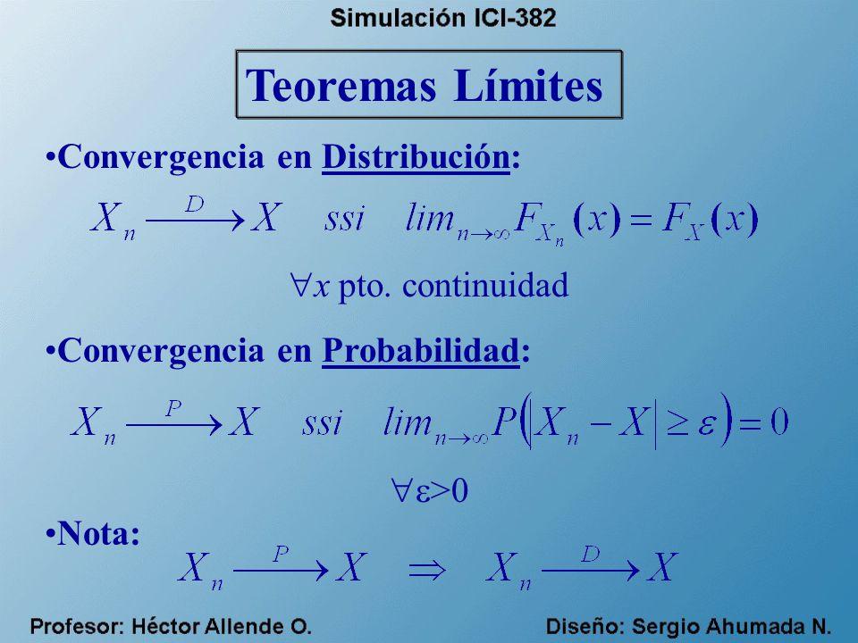 Teoremas Límites Convergencia en Distribución: x pto. continuidad Convergencia en Probabilidad: >0 Nota: