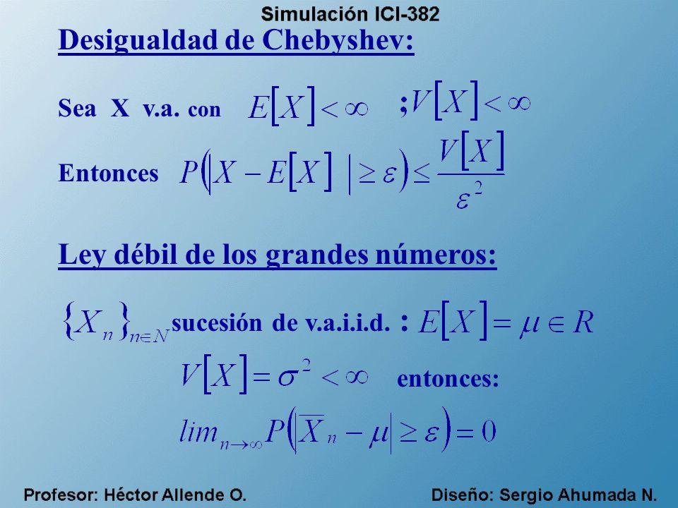 Desigualdad de Chebyshev: Sea X v.a. con Entonces Ley débil de los grandes números: sucesión de v.a.i.i.d. : entonces: