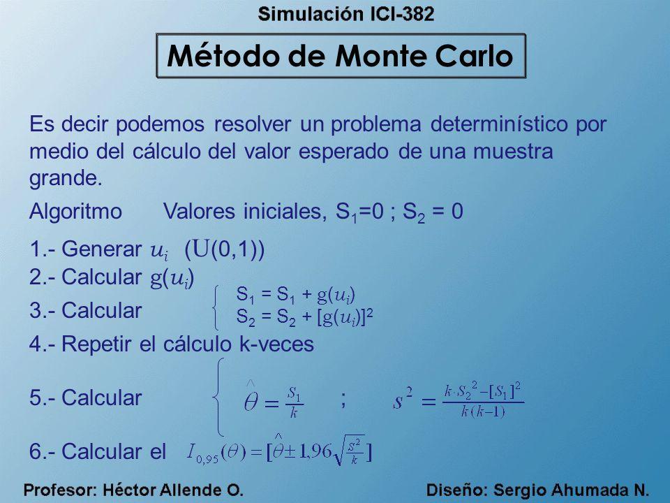 Es decir podemos resolver un problema determinístico por medio del cálculo del valor esperado de una muestra grande. Algoritmo Valores iniciales, S 1