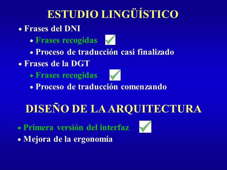 ESTUDIO LINGÜÍSTICO Frases del DNI Frases recogidas Proceso de traducción casi finalizado Frases de la DGT Frases recogidas Proceso de traducción come